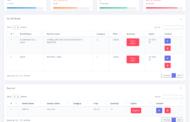 Système de gestion de pharmacie Code source PHP MySQL