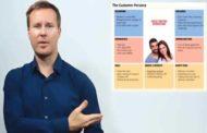 100% GRATUIT | Stratégie de marketing numérique