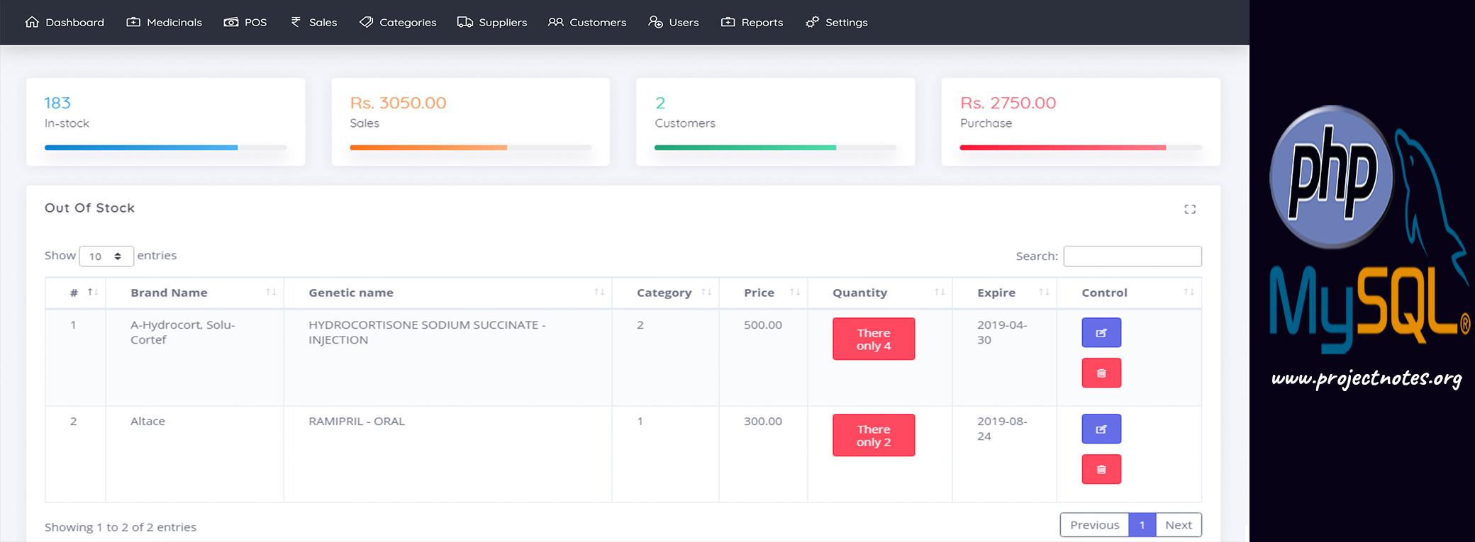 Système de gestion de magasin de pharmacie en PHP et Mysqli