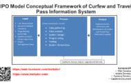 Modèle d'IPO Cadre conceptuel du système d'information sur les couvre-feux et les laissez-passer