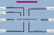 Système de gestion des étudiants dans le code source VB.Net