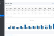 Modèle gratuit de système de gestion de salon de beauté en PHP et Bootstrap