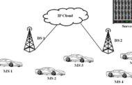Envoi de vidéos de sécurité via WiMAX dans les communications de véhicules (projet électrique / électronique)
