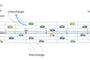 Diagramme des ER du couvre-feu et du système de laissez-passer de voyage